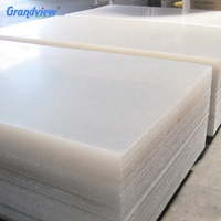 Factory Direct Sale Color Transparent pearl pmma pvc acrylic sheet