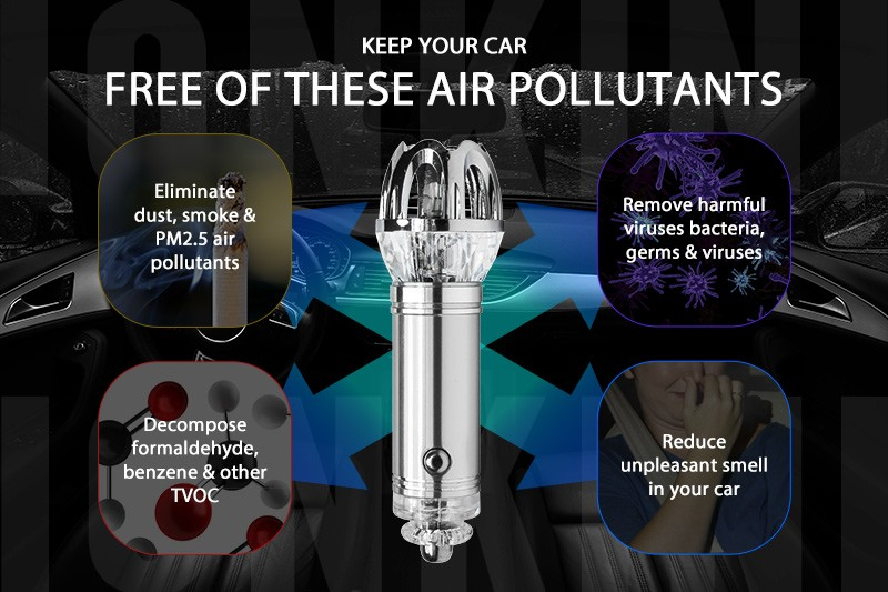 New Innovative Trending Hot Products for 2018 (Car Air Purifier JO-6281)