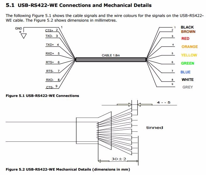 ftdi usb to rs422 levels serial uart converter cable 5m cable length