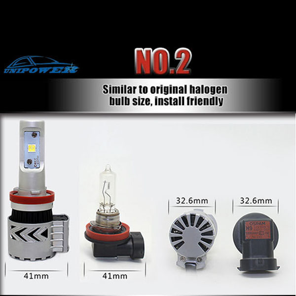 Hot Sale H4 H7 H8 H11 9005 9006 Led Light Bulb,Xph50 Led Light ...