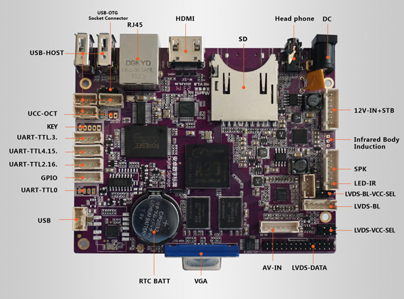 Android Motherboard Support 15 To 55 Inch Screen For Advertising ...
