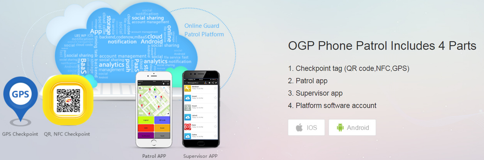 Rfid Scanner And Gprs Guard Tour Patrol System Ogp Phone Patrol App - Buy  Gprs Guard Patrol Scanner,Nfc Guard Patrol System,Guard Tour App Product on