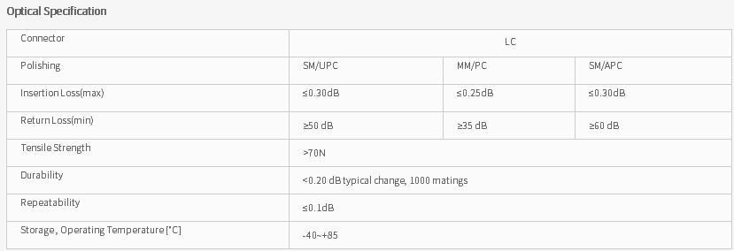 chinese factory lc uniboot duplex multimode fiber optic patch cord