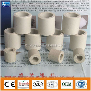 High Quality Ceramic Rasching Ring Of Tower Packing Filter
