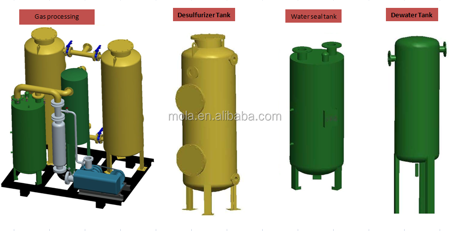 hot sale Biogas Scrubber / Biogas Purification System / Biogas Desulfurization