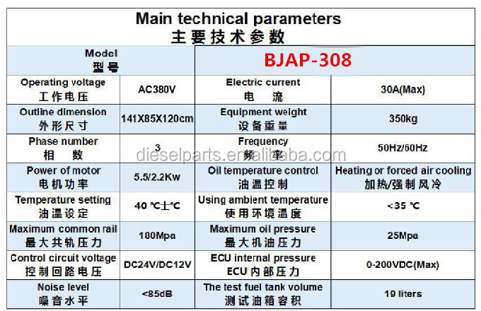 BJAP-308 Piezoelectric injector ,Medium pressure common rail injector testing bench
