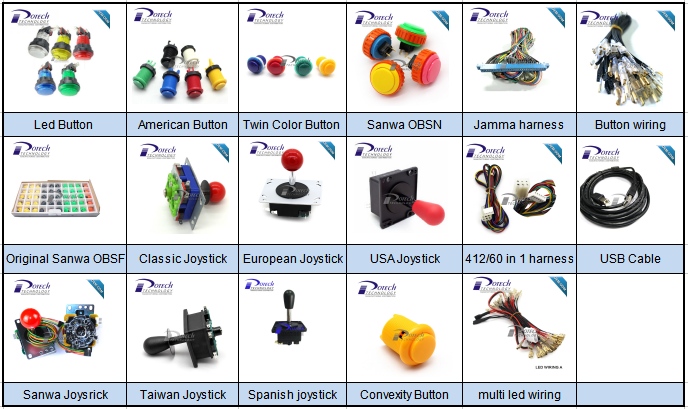 Arcade Sanwa Jlf-tp-8yt Ball Top Joystick - Buy Arcade Joystick,Arcade  Joystick Sanwa,Ball Top Joystick Product on Alibaba com
