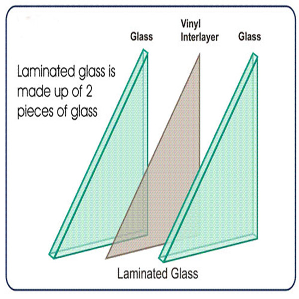 6 38mm 8 38mm 10 38mm Laminated Glass Unbreakable Glass