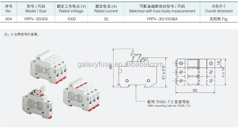 dc hrc blade solar fuses and fuse box gpv ce tuv used in solar dc hrc blade solar fuses and fuse box gpv ce tuv used in