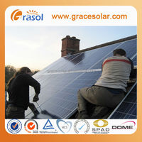 UK 5KW Solar PV mounting System for Home