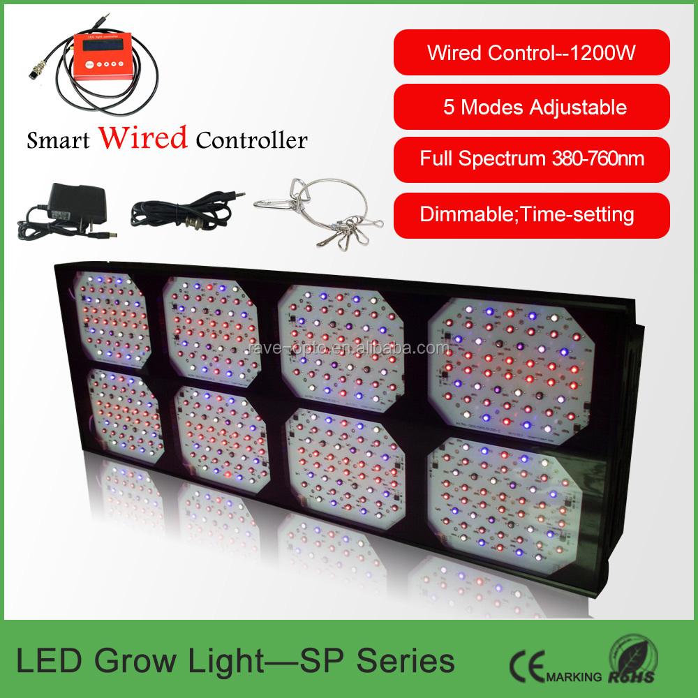 Matrix Sp1200 400x3w Led Grow Light For Hydroponic System ...