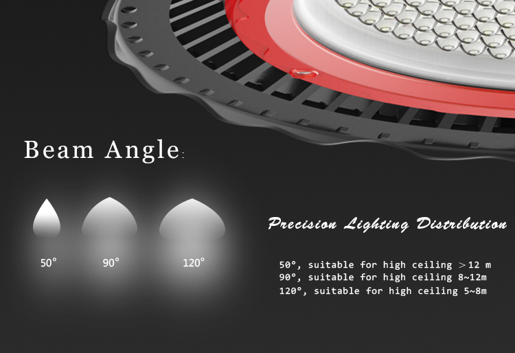 Ul,Dlc List Ra80/ra70 High Lumens 130lm/w,Private Design Nichia ...
