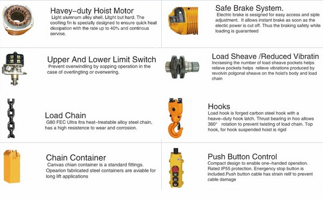 Fixed Electric Chain Hoist Parts