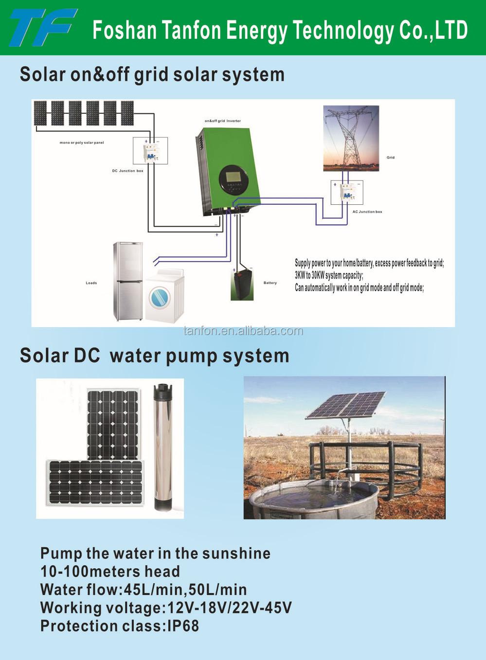 Tanfon off grid 1kilo watt solar power system kit for home buy solar power system kit 1 kilo - Home solar power system design ...