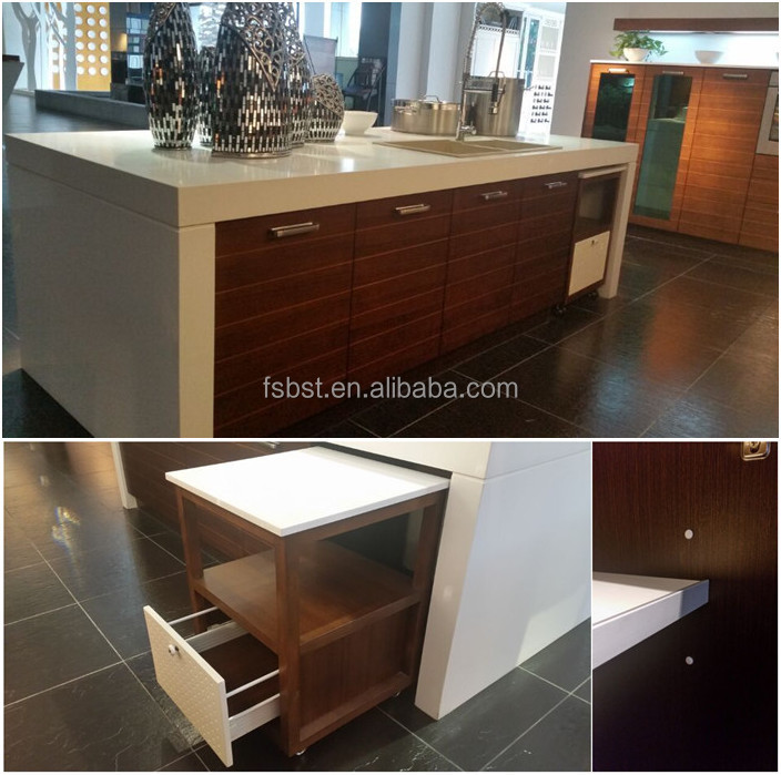 Are There Showroom Display Kitchen Cabinets For Sale