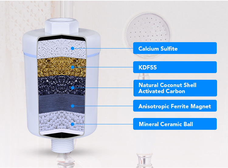 European style hot selling NSF certified universal shower alkaline water filter cartridge shower faucet for Chlorine Removal