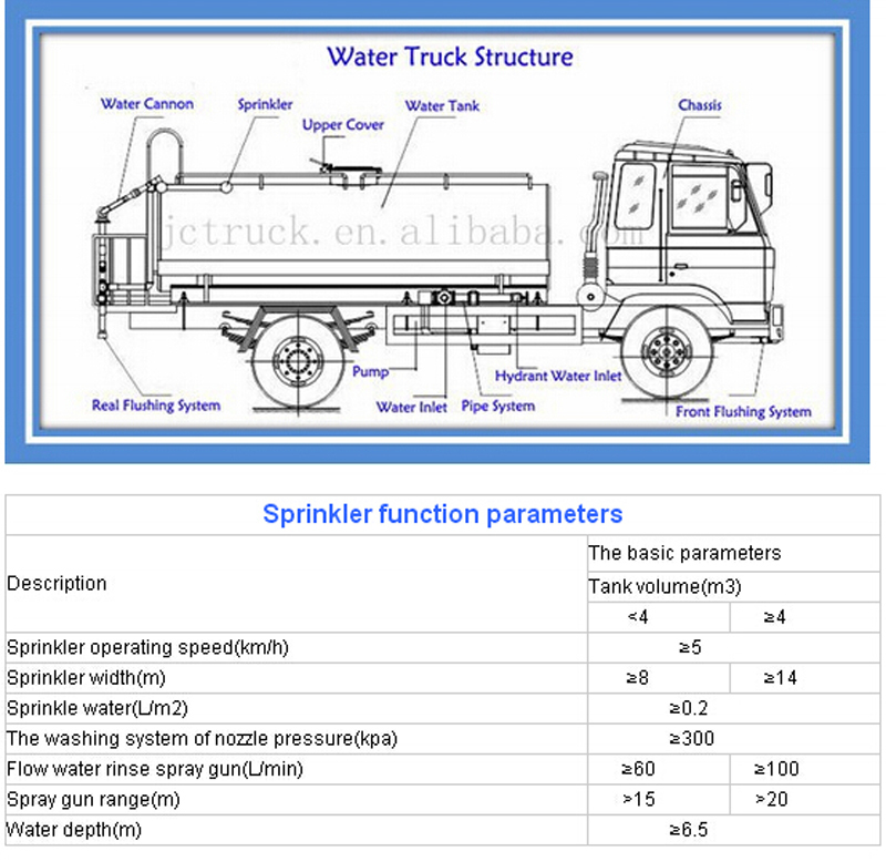 Tanker Truck Diagram Wiring Diagram