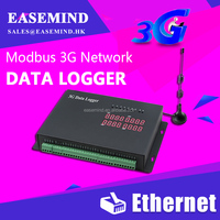 wireless control 3G and Ethernet gsm/gprs data loger monitoring system