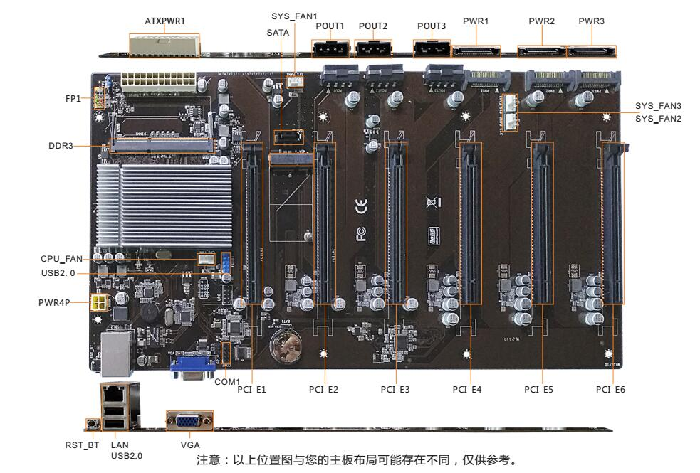 Factory Sale M06 Bitcoin Mining Motherboard For Antminer USB Miner Machine Computer Mainboard