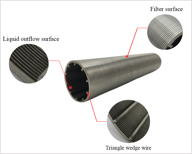 water well screen tube filter