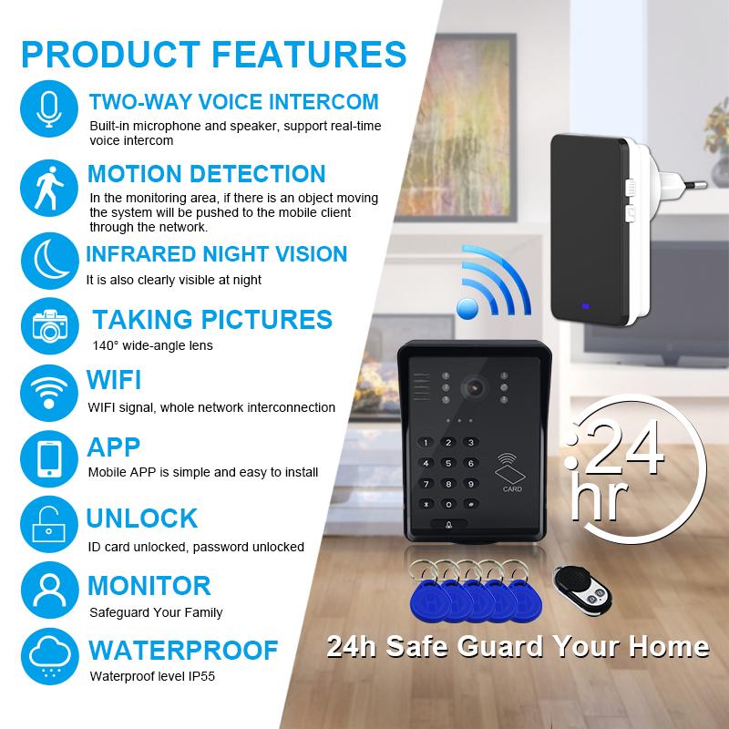 Saful waterproof night vision wifi video door phone with keypad/password  unlock, View wifi video door phone with keypad, Saful Product Details from