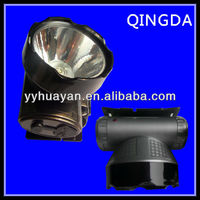 Portable Head Lamp,Front light