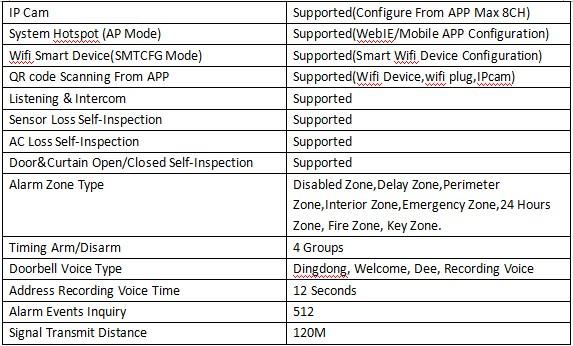HTB18E4aOXXXXXchapXXq6xXFXXXQ - Most advanced Wifi Alarm GSM Smart Home Automation Burglar Alarm Wifi Alarm System with Touch Screen panel