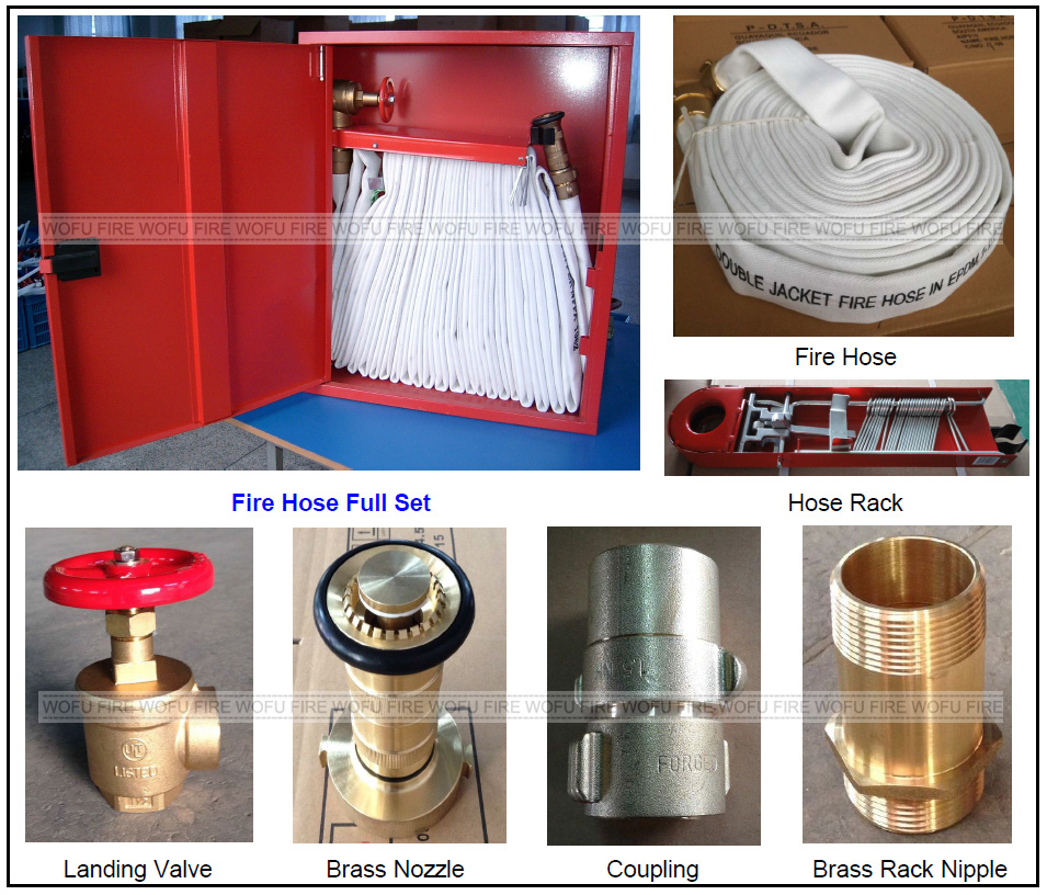 Wall Mounted Fire Hose Cabinets,Recessed Fire Hose Cabinet - Buy ...