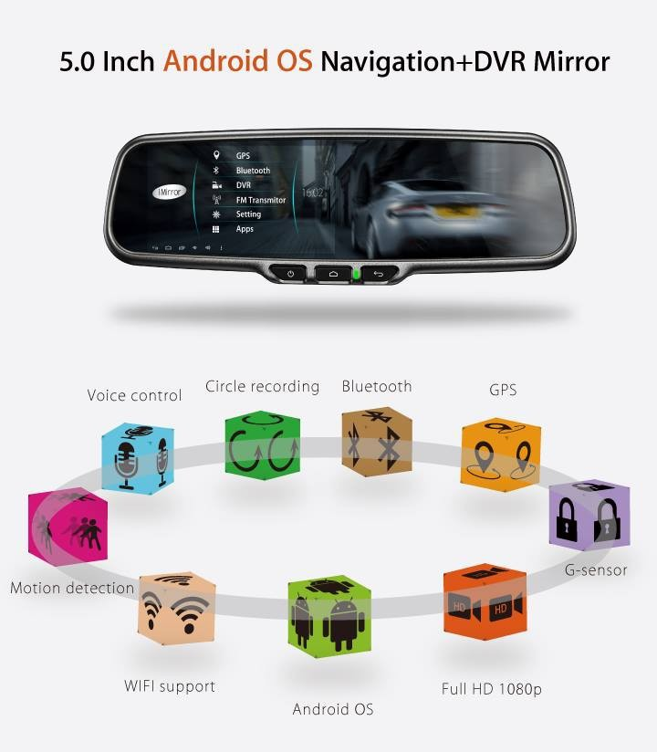 Car GPS Android navigation bluetooth handsfree kit, wifi , FM transmitter, front camera recording 1080P