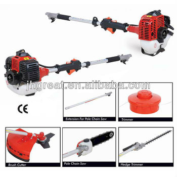 types of electric saws