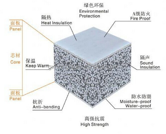 Reputable Insulation Lightweight Excellent Thermal