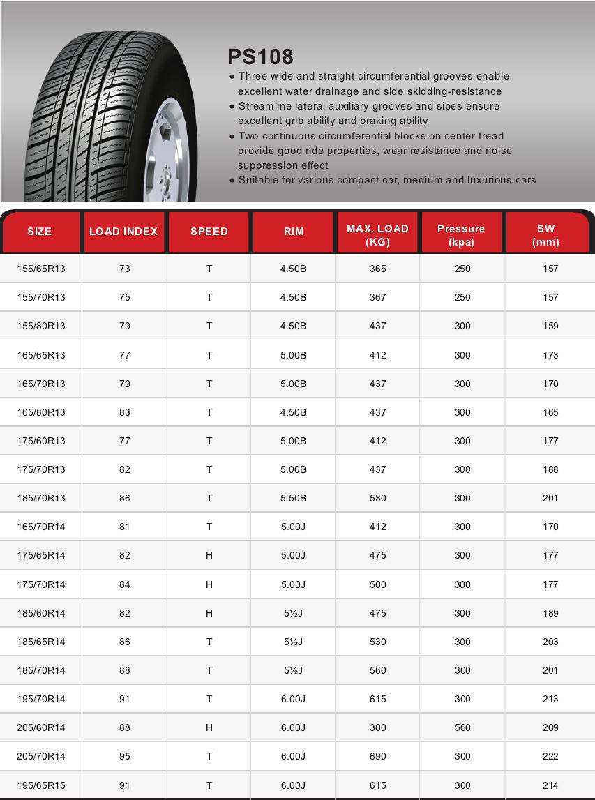 Good Quality Cheap Importing Tyres From China/cheap Importing Car ...