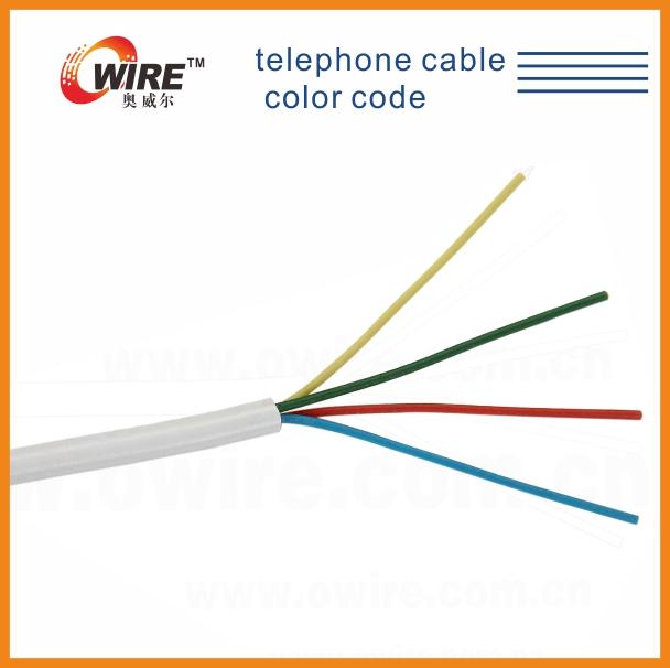 téléphone câble code couleur-lignes téléphoniques-id de ... telecommunications wiring color code #7