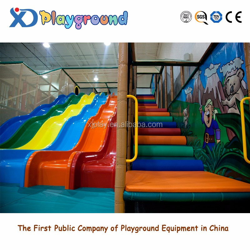 indoor playground business plan Owning an indoor playground can be a rewarding business on average, you can expect to get your initial investment back within 6 months after opening your doors.