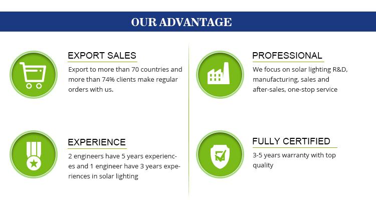 80 วัตต์ led พลังงานแสงอาทิตย์ไฟ led พลังงานแสงอาทิตย์ powered key ผู้ถือแผงเซลล์แสงอาทิตย์สำหรับ village export to เลบานอน