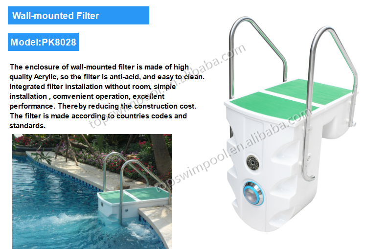 Pikes Wall Hung Pipeless Portable Water Filter Pump