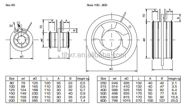 iris exhaust air damper valve for hvac