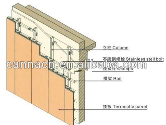 Wooden Cladding Detail ~ Compact grade hpl anti uv wall panel exterior wooden