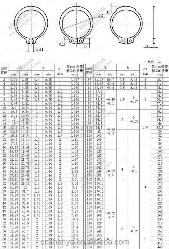 Gb893 1 86 Internal Circlips Buy Gb893 1 86 Internal
