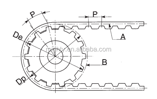 plastic timing pulley  synchronous pulley