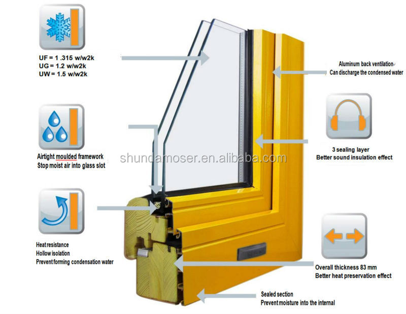Fix crank window bay window with aluminum cladding for for What is window cladding