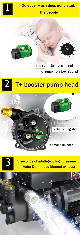Taizhou 350 bar hochdruck washer 4000 psi auto pumpe reiniger maschine, 350 bar hochdruck washer