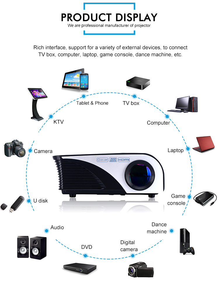 best sell home theater led projector,mini led video mini projector