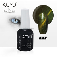 Hot selling 5D Magic Magnet Cat Eye Gel Polish Soak Off UV Nail Gel