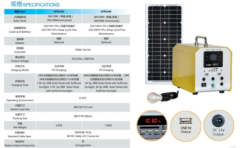 best solar system for home - photo #48