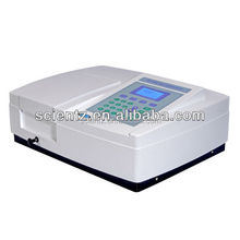 Spectrophotometer price