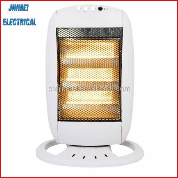 Color blanco hal geno calentador walmart modelo hh 120a - Calentadores electricos cuadrados ...