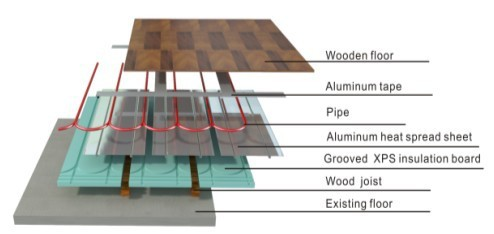 Radiant floor heating systems buy radiant floor heating for Garage floor heating systems