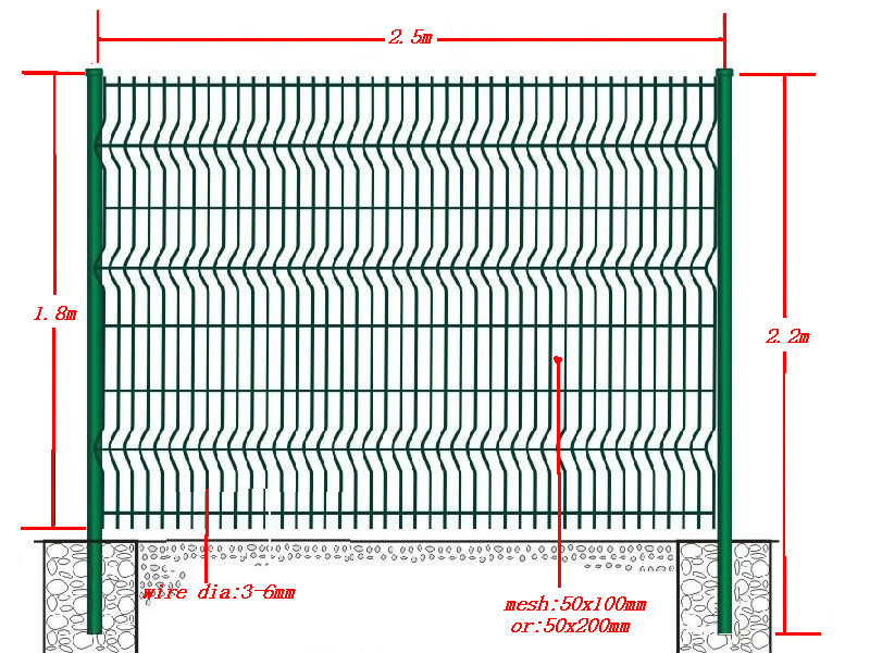 Wire Fences Lowes Hog Wire Fencing - Buy Wire Fences Lowes Hog ...