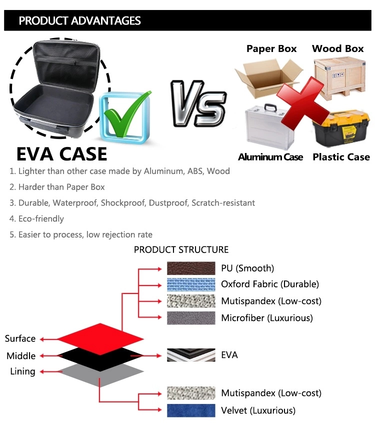 Membawa Case untuk Canon Ivy Mini Cliq Cliq Kamera Printer Nirkabel Bluetooth Mobile Portable Photo Printer Hijau Mint